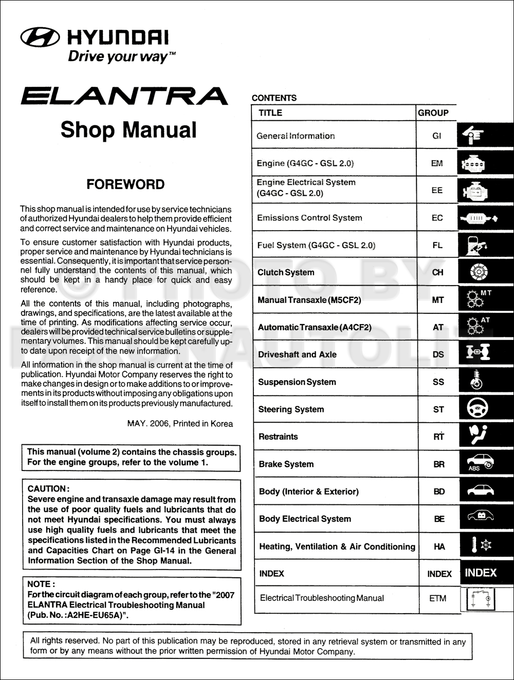 2007 Hyundai Elantra Repair Shop Manual 2 Volume Set