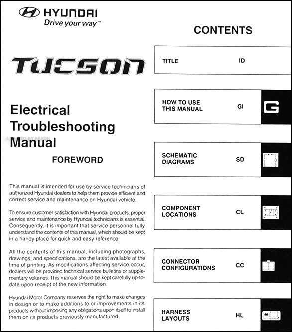 2007 Hyundai Tucson Electrical Troubleshooting Manual Original. 2007 Hyundai Tucson Electrical Troubleshooting Manual Original Table Of Contents. Wiring. Free Auto Wiring Diagram For Hyndai Tucson At Scoala.co