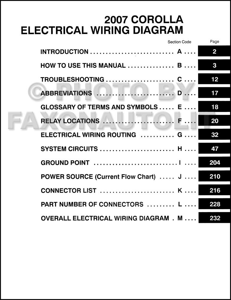 2007 toyota corolla wiring diagram schematics wiring diagram rh sylviaexpress com 2009 toyota tundra trailer wiring diagram Toyota Tundra Engine Diagram