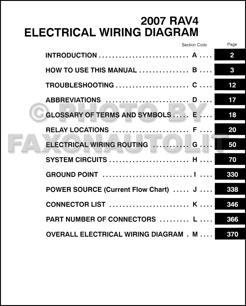 2007 Rav4 Wiring Diagram Reinvent Your 99 Toyota Manual Original Rh Faxonautoliterature Com Electrical Diagrams