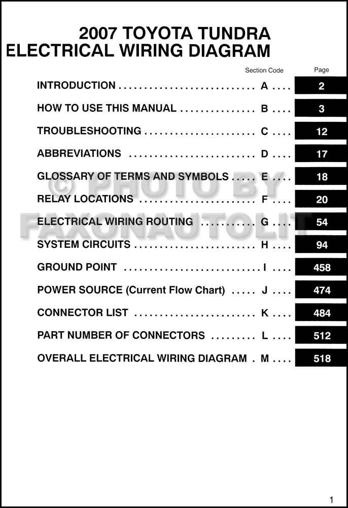 Magnificent 2007 Toyota Tundra Wiring Diagram Manual Original Wiring Cloud Philuggs Outletorg