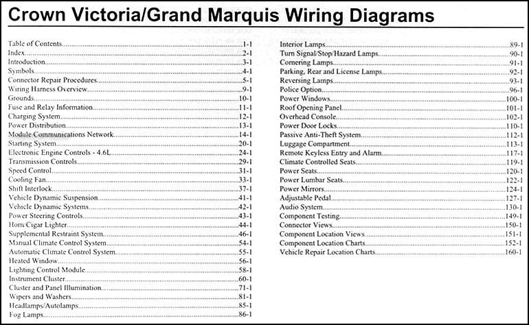 2008 crown victoria & grand marquis original wiring diagram manual 2000 ford crown victoria fuse box diagram 2008 crown victoria & grand marquis original wiring diagram manual · table of contents