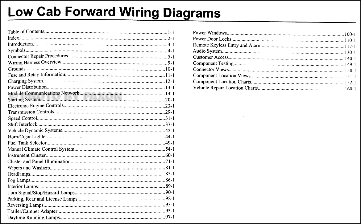2008 Ford Low Cab Forward Lcf Truck Wiring Diagram Manual