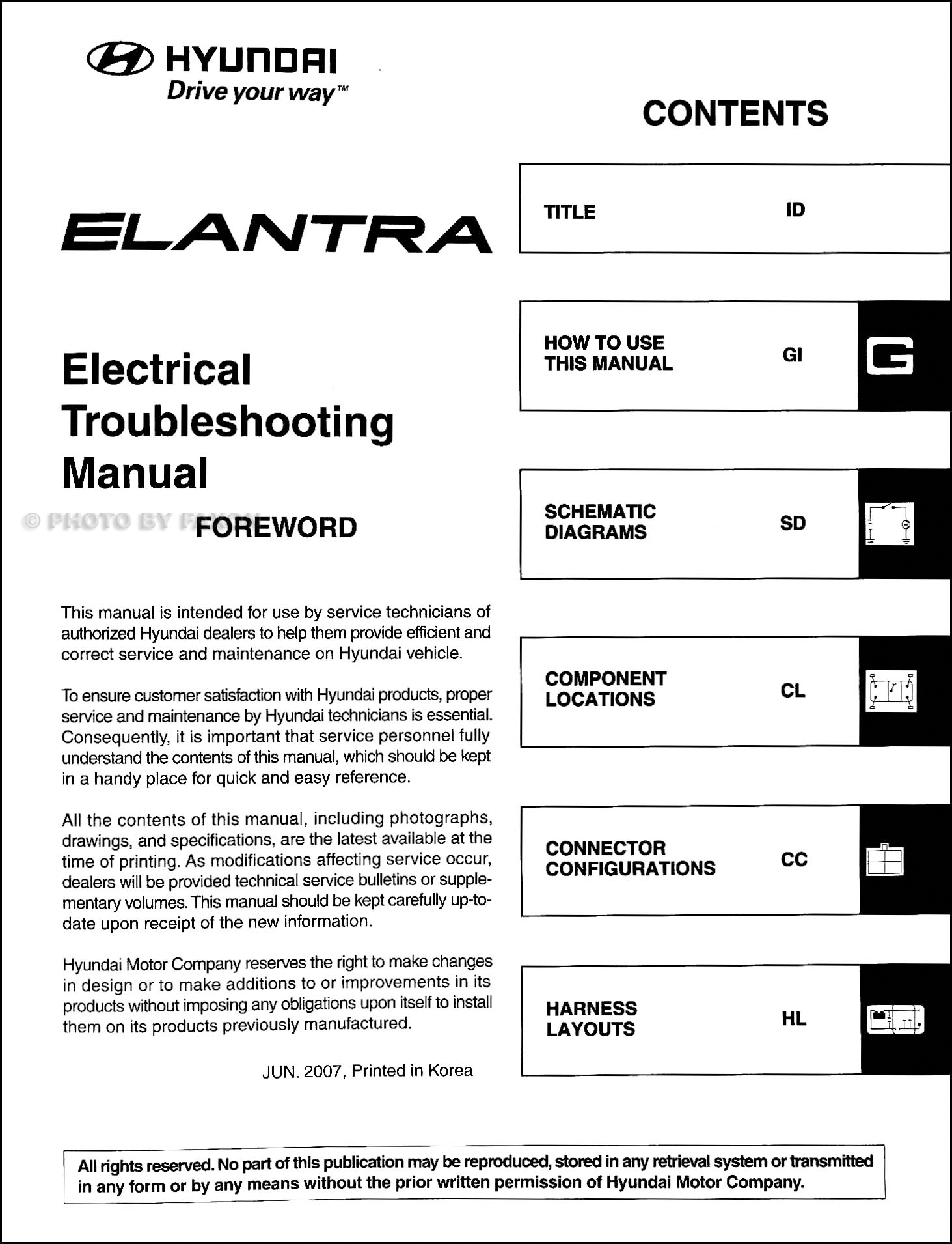 2008 Hyundai Elantra Electrical Troubleshooting Manual Original · Table of  Contents