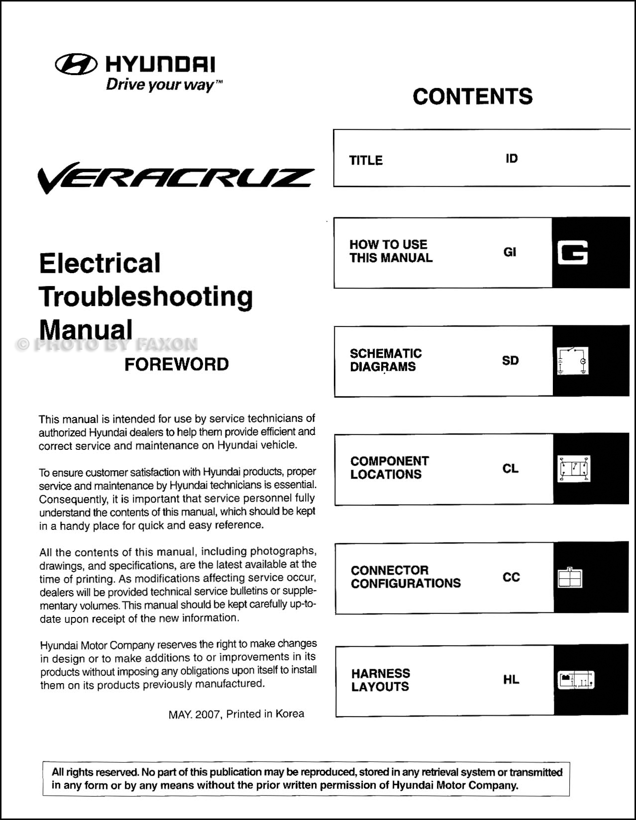 hyundai veracruz wiring diagram manual e books Block Diagram hyundai veracruz wiring diagram