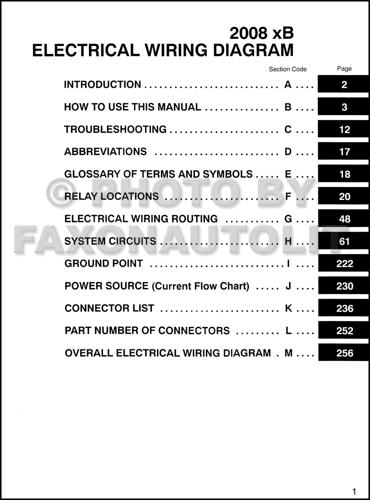 06 Scion Xb Wiring Diagram Explore On The
