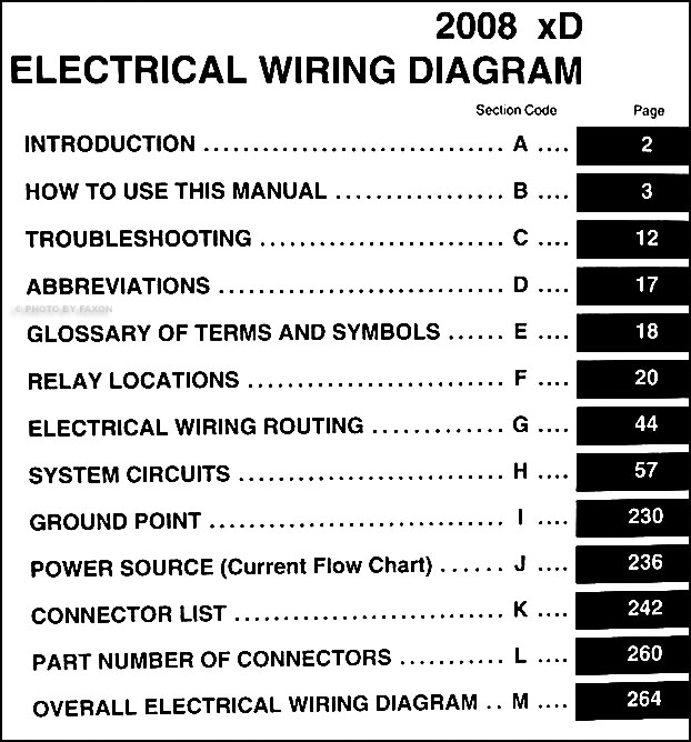 Diagram 2008 Scion Xd Wiring Diagram Full Version Hd Quality Wiring Diagram Customwiringdfw Media90 It