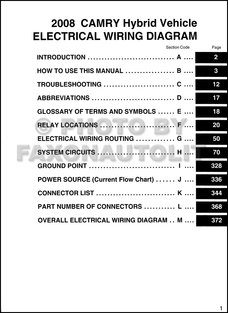 2008 Toyota Camry Hybrid Wiring Diagram Manual Original | 2008 Camry Wiring Diagram |  | Faxon Auto Literature