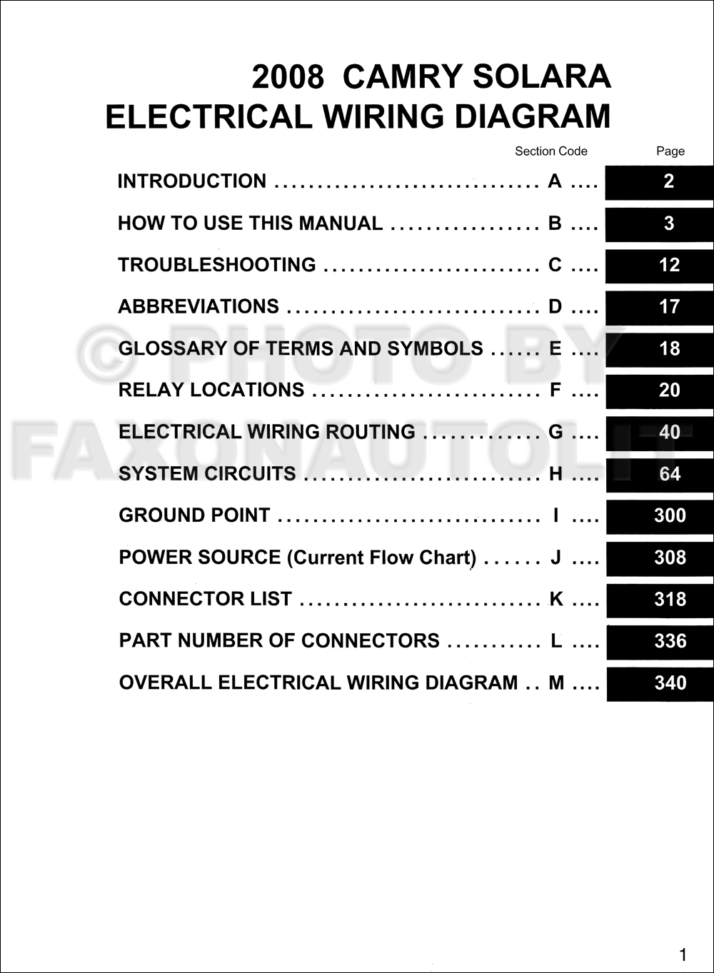 2008 toyota solara wiring diagram manual original2008 toyota solara wiring diagram manual original click on thumbnail to zoom