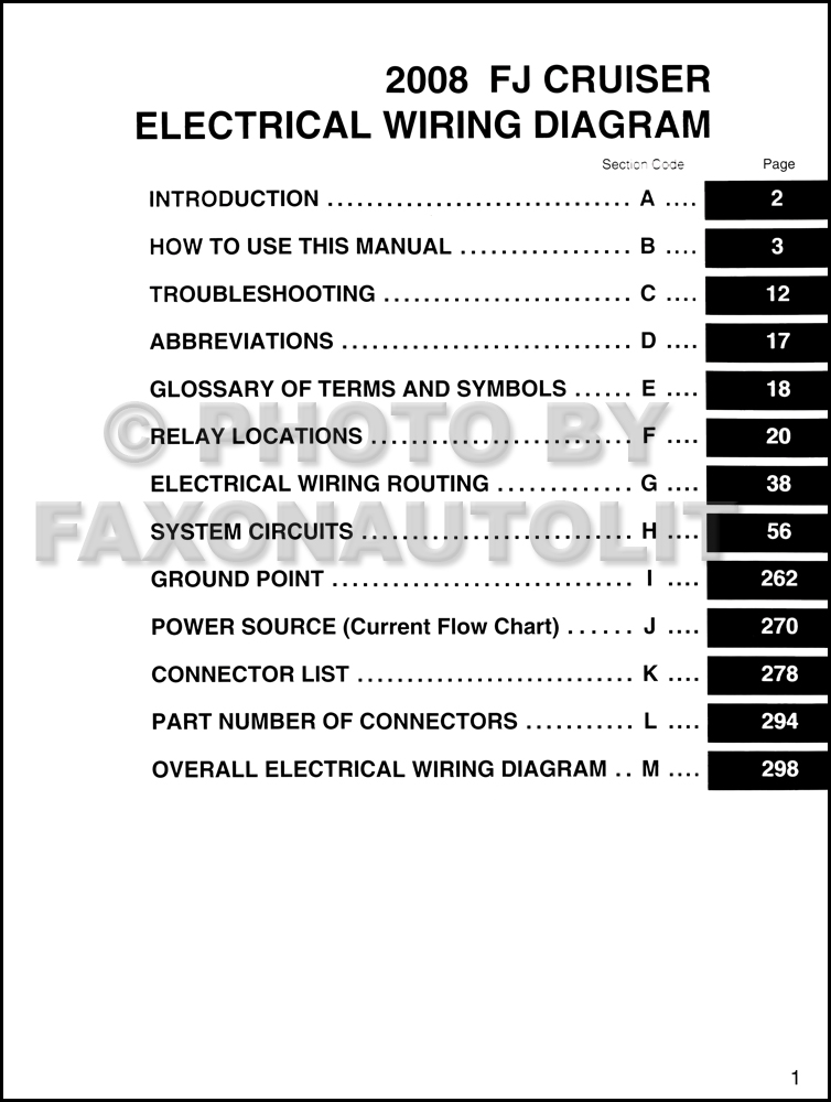2008 toyota fj cruiser wiring diagram manual original � table of contents  page