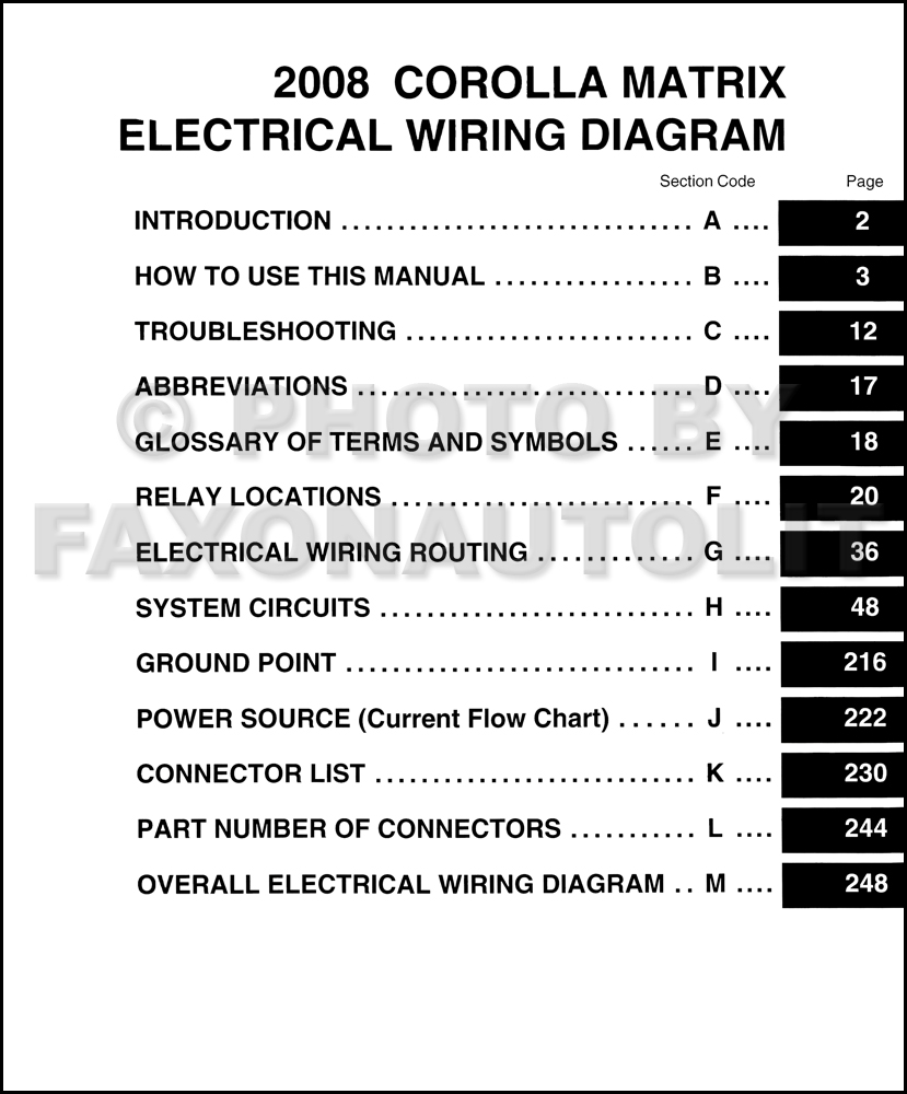 817988 2005 toyota matrix wiring diagram wiring resources electrical wiring diagram 2004 toyota matrix 2005 toyota matrix wiring diagram #9