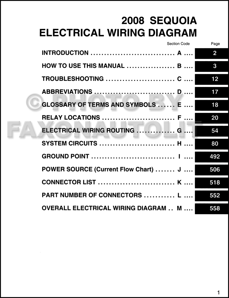 2008 toyota sequoia wiring diagram manual original rh faxonautoliterature com 2008 toyota tundra ignition wiring diagram 2008 toyota tundra headlight wiring diagram