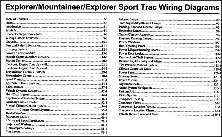 2009 Ford Explorer  Sport Trac  Mountaineer Wiring Diagram