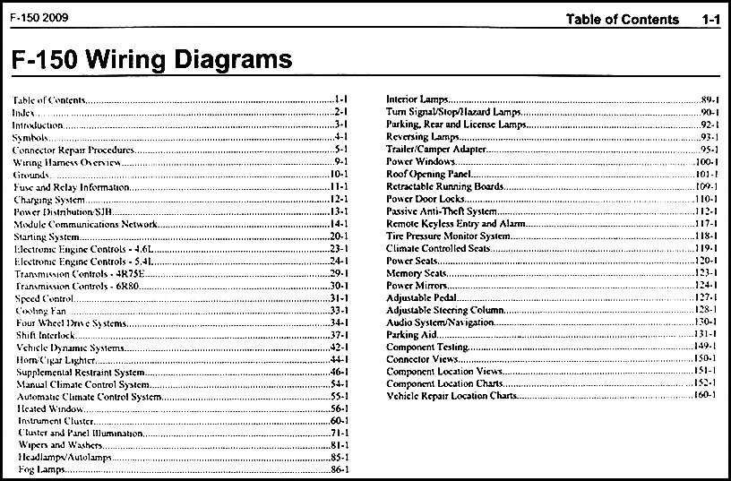 2009 ford f 150 wiring diagram manual original. Black Bedroom Furniture Sets. Home Design Ideas