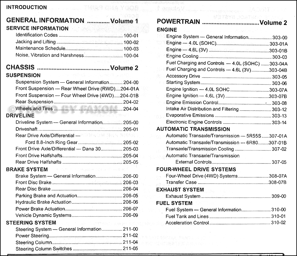 2010 Ford Explorer and Sport Trac Mercury Mountaineer Repair Shop Manual  Set · Table of Contents Page 1