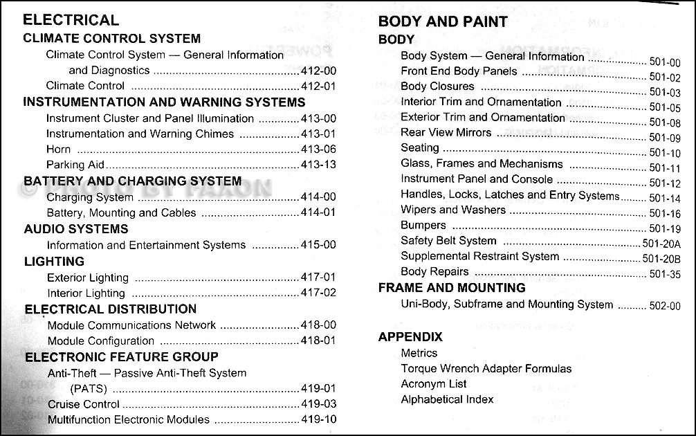 2010 Ford Transit Connect Repair Shop Manual Original Ford Wiring Diagram Acronyms on 1931 ford model a diagrams, ford schematics, chevy s10 front diagrams, ford distributor diagrams, ford alternator diagrams, ford wire harness repair, ford wiring parts, ford electrical diagrams, ford exploded view diagrams, ford regulator diagram, ford stereo wiring, ford wiring harness, ford parts diagrams, ford wire diagrams, ford maintenance schedule, ford relay diagrams, ford hvac diagram, ford wiring color codes, ford trim diagrams, ford engine diagrams,