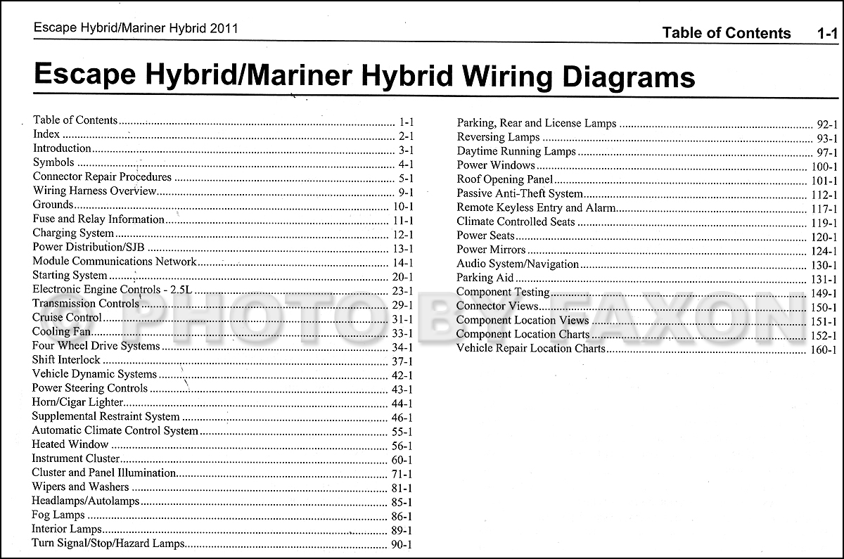 2011 Ford Escape Wiring Harness Archive Of Automotive Diagram Stereo Mercury Mariner Opinions About U2022 Rh Voterid Co