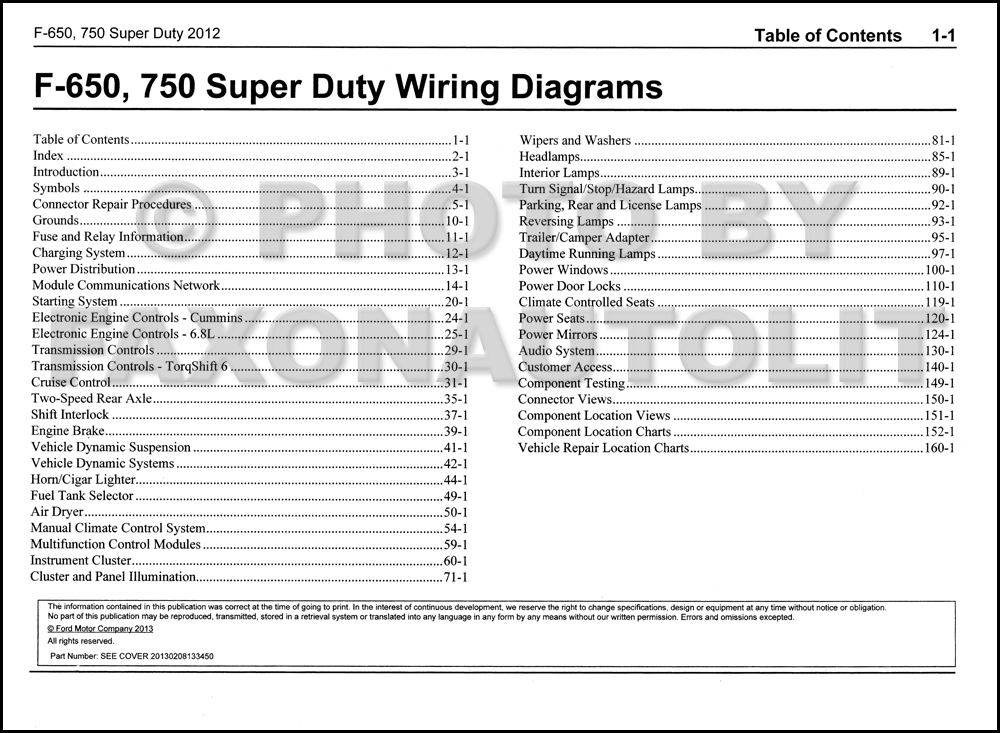 2003 ford f750 fuse diagram wiring diagrams cheap Sable Fuse Diagram