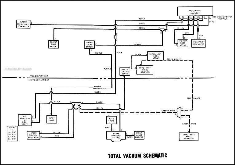 1972 Mustang & Cougar Vacuum Schematic Manual Reprint on