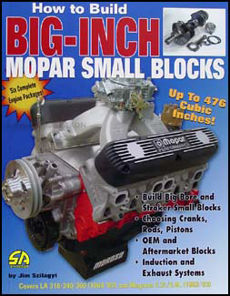 How to Build Big-Inch Mopar Small Blocks LA 318/340/360 Magnum 5.2/5.9