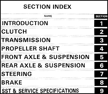 toyota starlet manual pdf