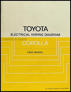 Groovy 1982 Toyota Corolla Electrical Wiring Diagram Manual Original Wiring 101 Orsalhahutechinfo